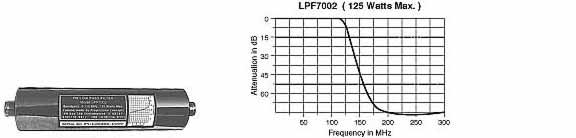 LPF 7002 - up to 125W handling of power